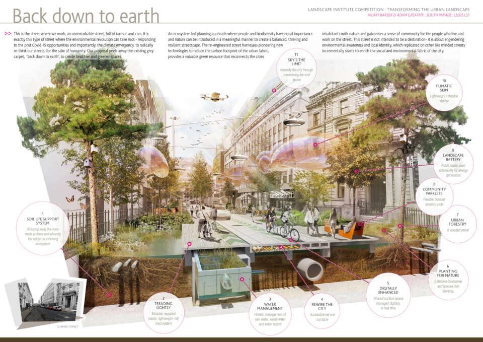 Adam Greatrix and Hilary Barber win LI 'Transforming the urban landscape' competition
